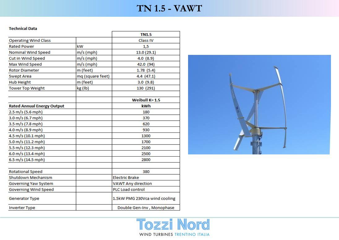 TN 1.5 - VAWT 46