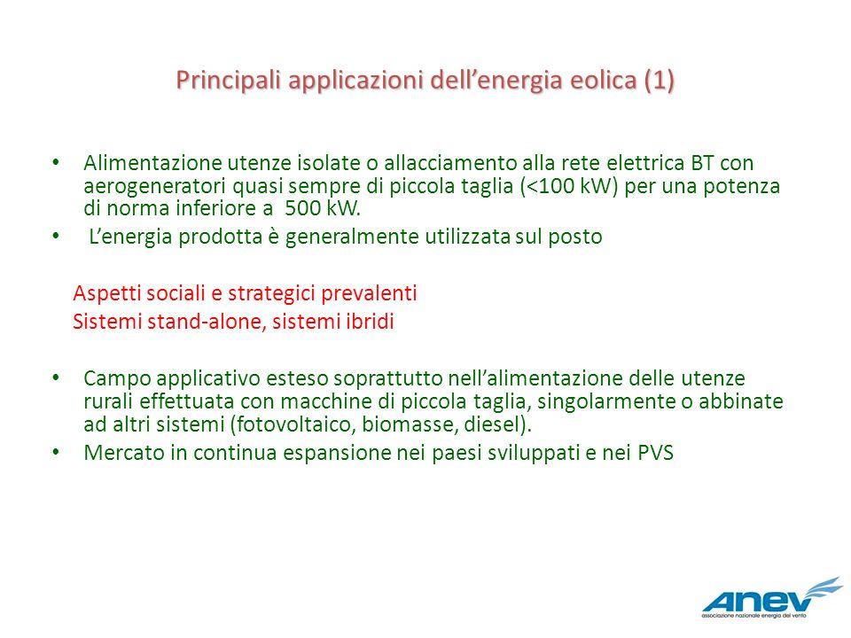 Principali applicazioni dell'energia eolica (1)
