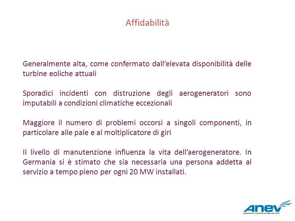 Affidabilità Generalmente alta, come confermato dall'elevata disponibilità delle turbine eoliche attuali.