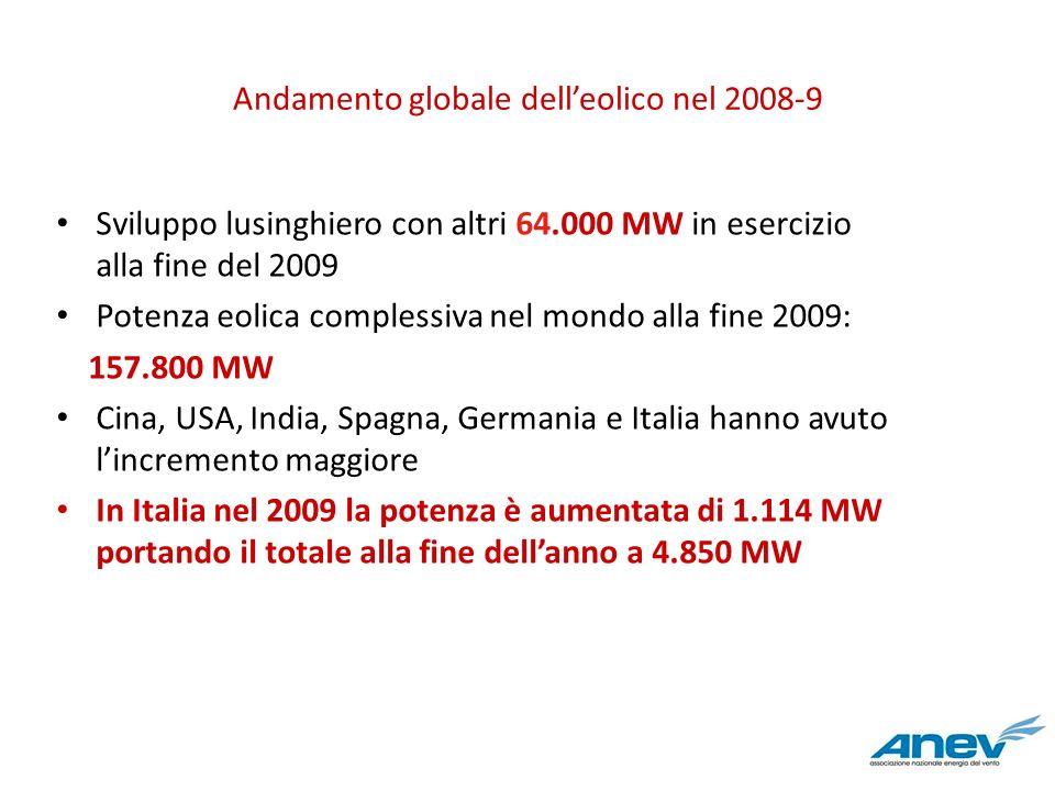 Andamento globale dell'eolico nel 2008-9