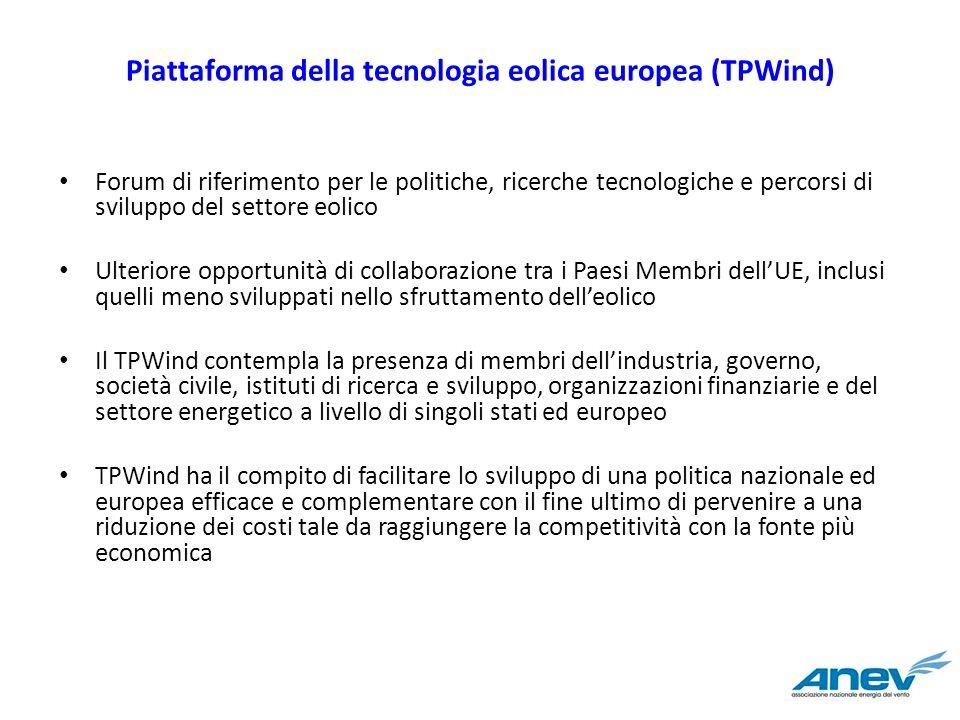 Piattaforma della tecnologia eolica europea (TPWind)