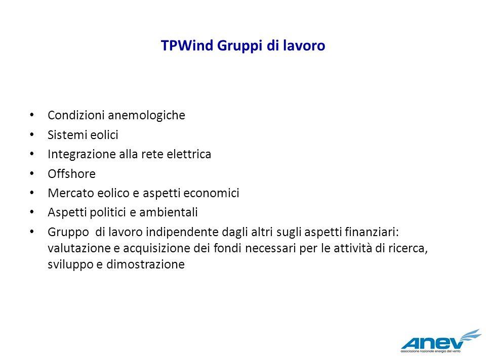 TPWind Gruppi di lavoro