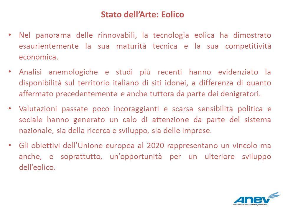 Stato dell'Arte: Eolico