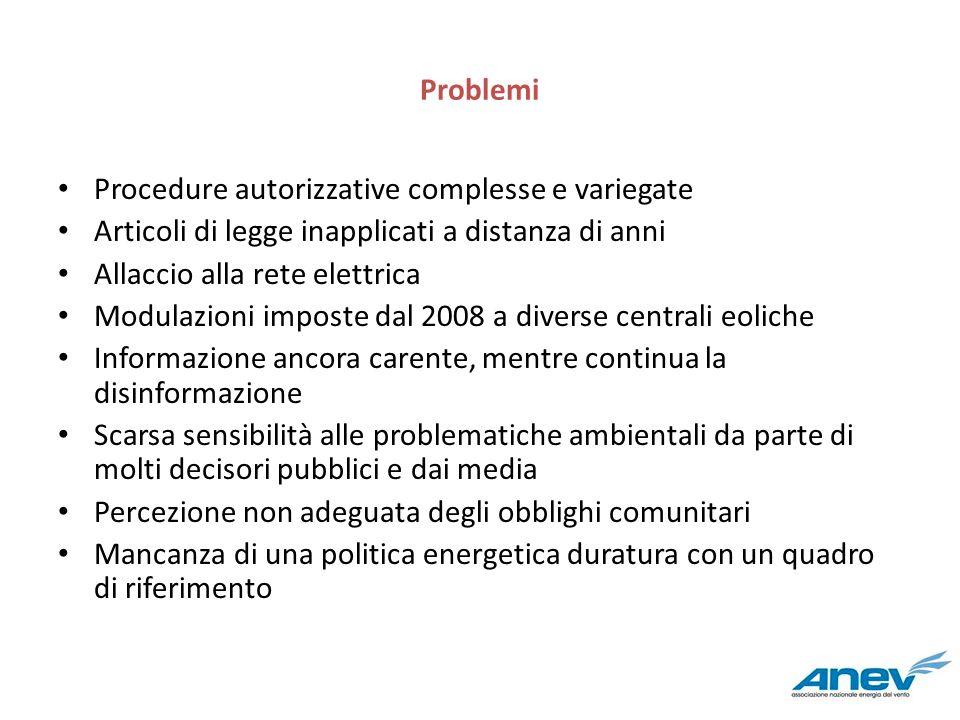 Problemi Procedure autorizzative complesse e variegate. Articoli di legge inapplicati a distanza di anni.