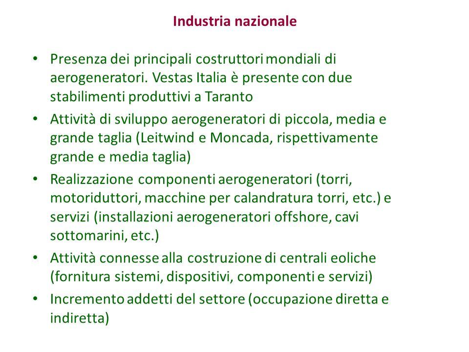 Industria nazionale
