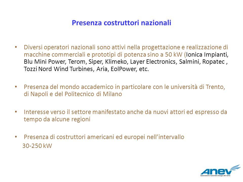 Presenza costruttori nazionali
