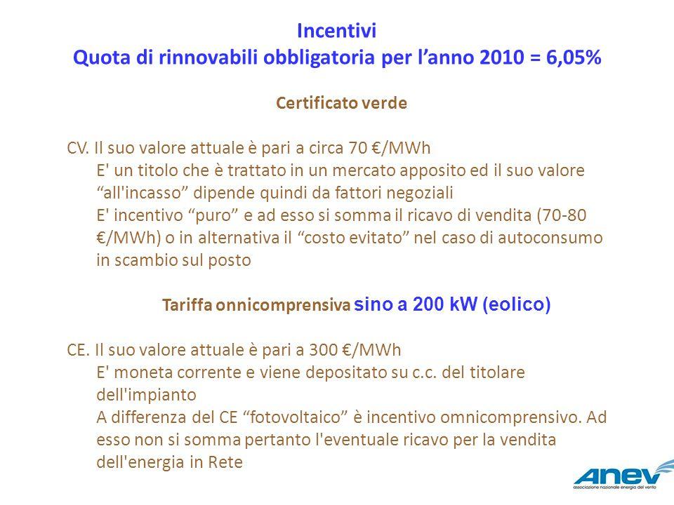 Incentivi Quota di rinnovabili obbligatoria per l'anno 2010 = 6,05%