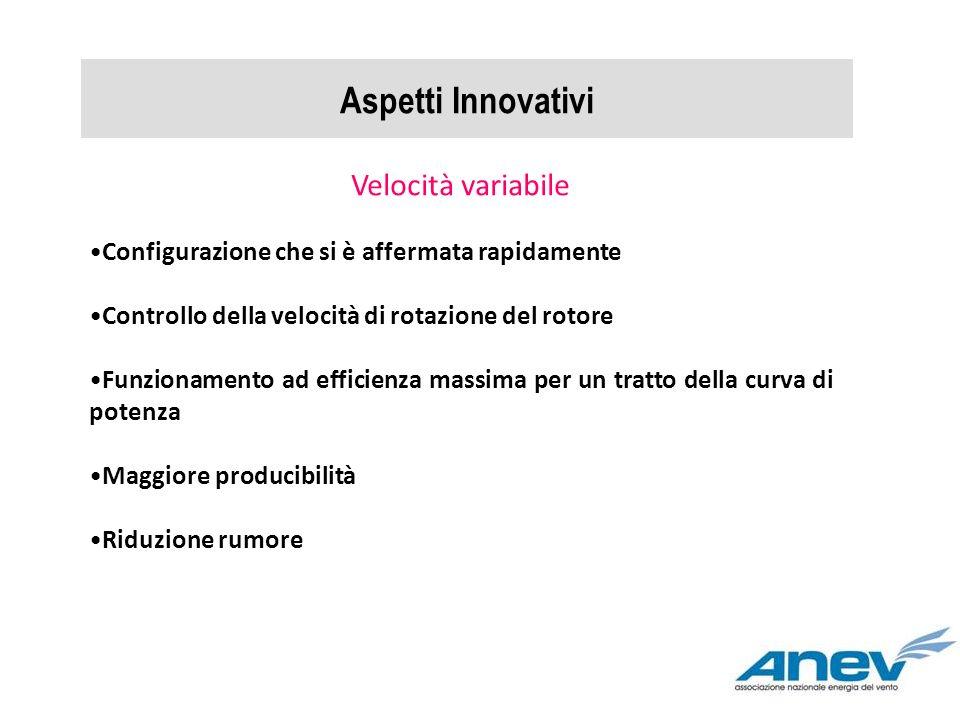 Aspetti Innovativi Velocità variabile