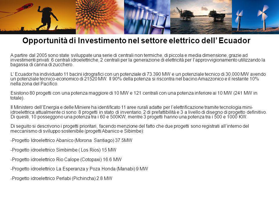 Opportunità di Investimento nel settore elettrico dell' Ecuador