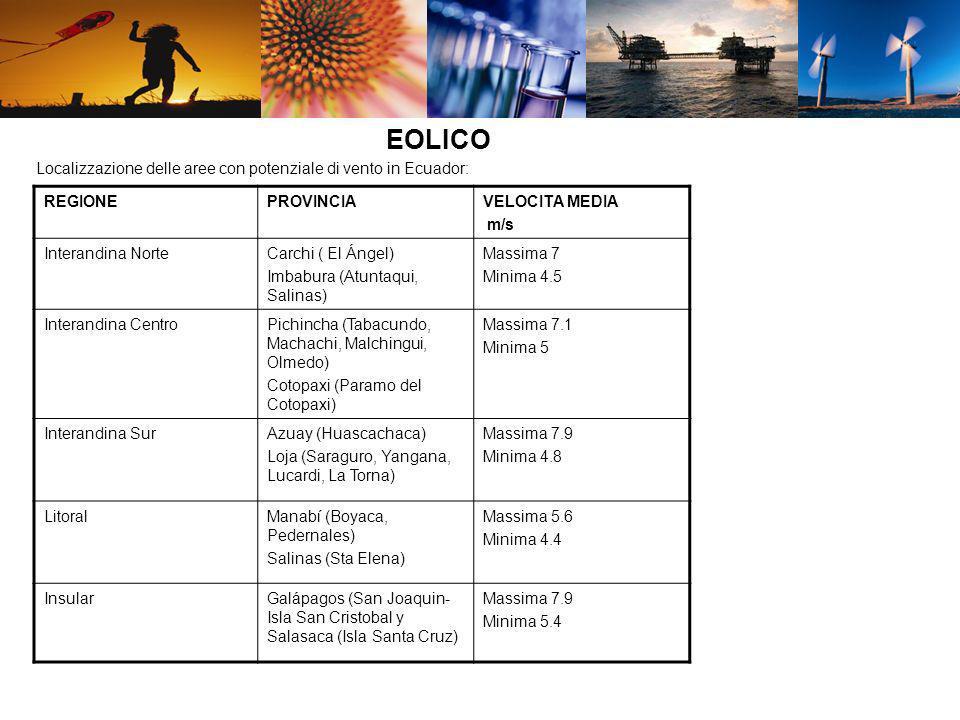 EOLICO Localizzazione delle aree con potenziale di vento in Ecuador: -