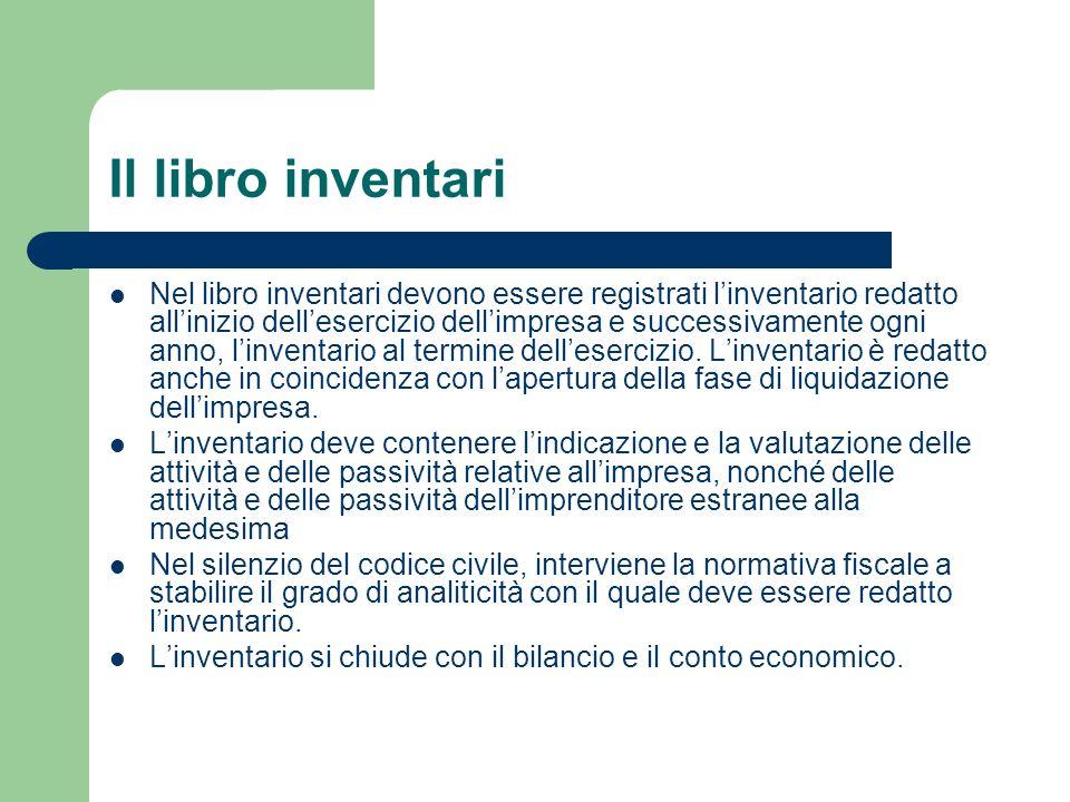 Il libro inventari