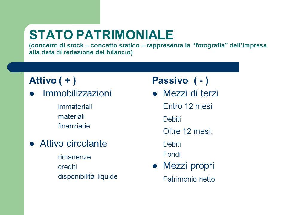 STATO PATRIMONIALE (concetto di stock – concetto statico – rappresenta la fotografia dell'impresa alla data di redazione del bilancio)