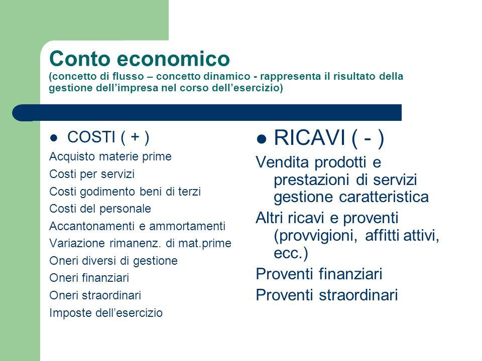 Conto economico (concetto di flusso – concetto dinamico - rappresenta il risultato della gestione dell'impresa nel corso dell'esercizio)