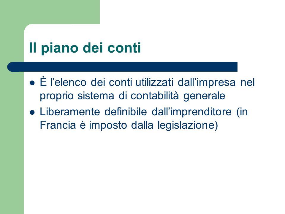 Il piano dei conti È l'elenco dei conti utilizzati dall'impresa nel proprio sistema di contabilità generale.