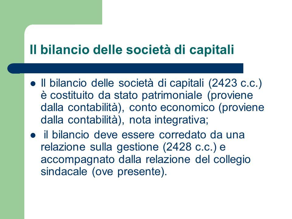 Il bilancio delle società di capitali