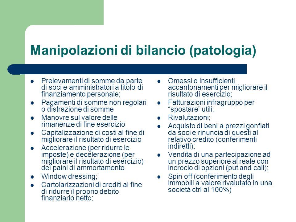 Manipolazioni di bilancio (patologia)
