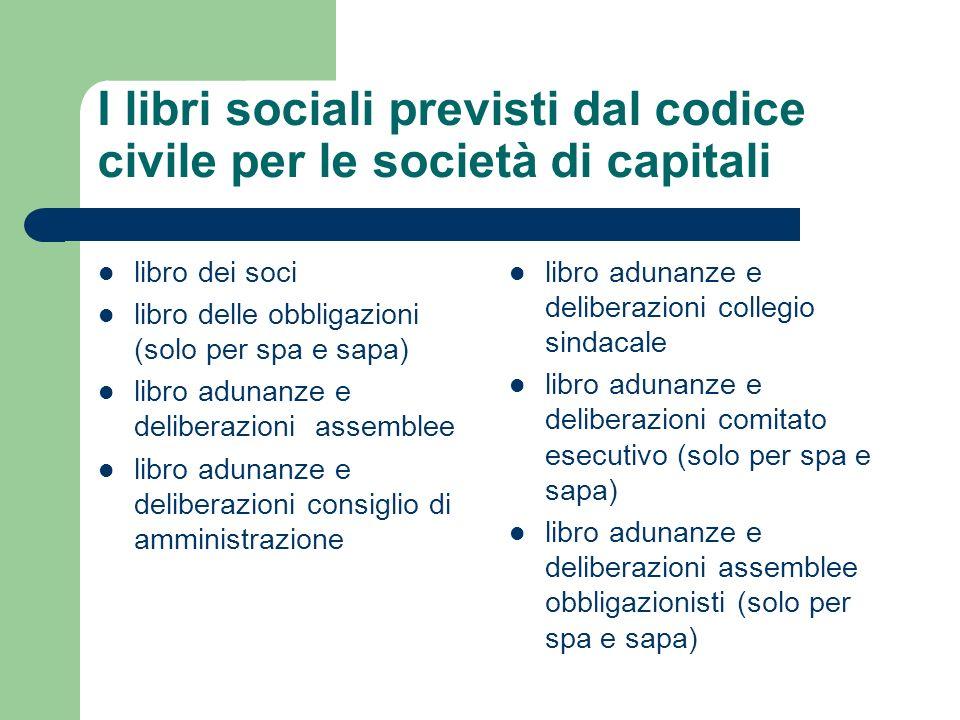 I libri sociali previsti dal codice civile per le società di capitali