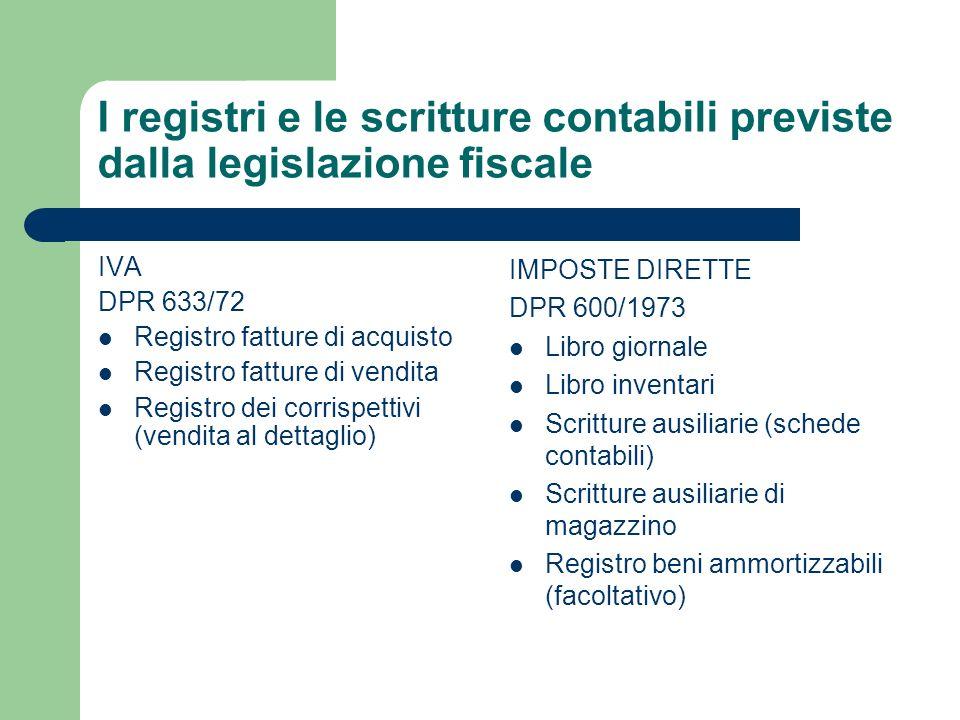 I registri e le scritture contabili previste dalla legislazione fiscale