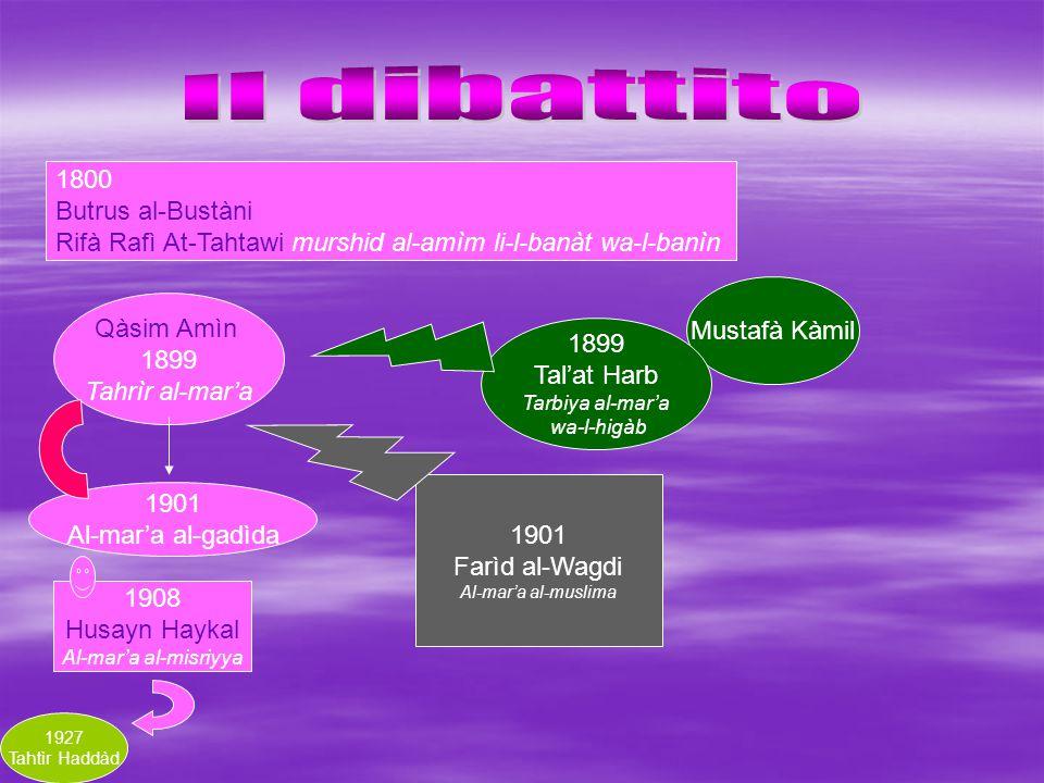Il dibattito 1800 Butrus al-Bustàni