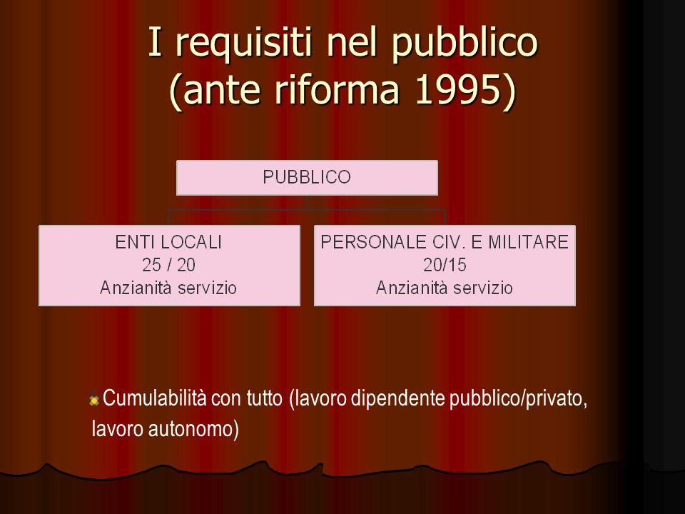 I requisiti nel pubblico (ante riforma 1995)