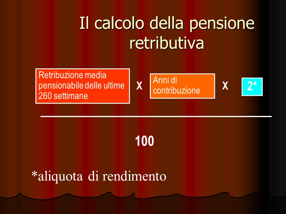Il calcolo della pensione retributiva