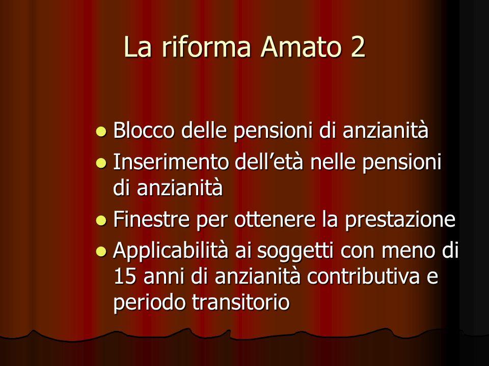 La riforma Amato 2 Blocco delle pensioni di anzianità