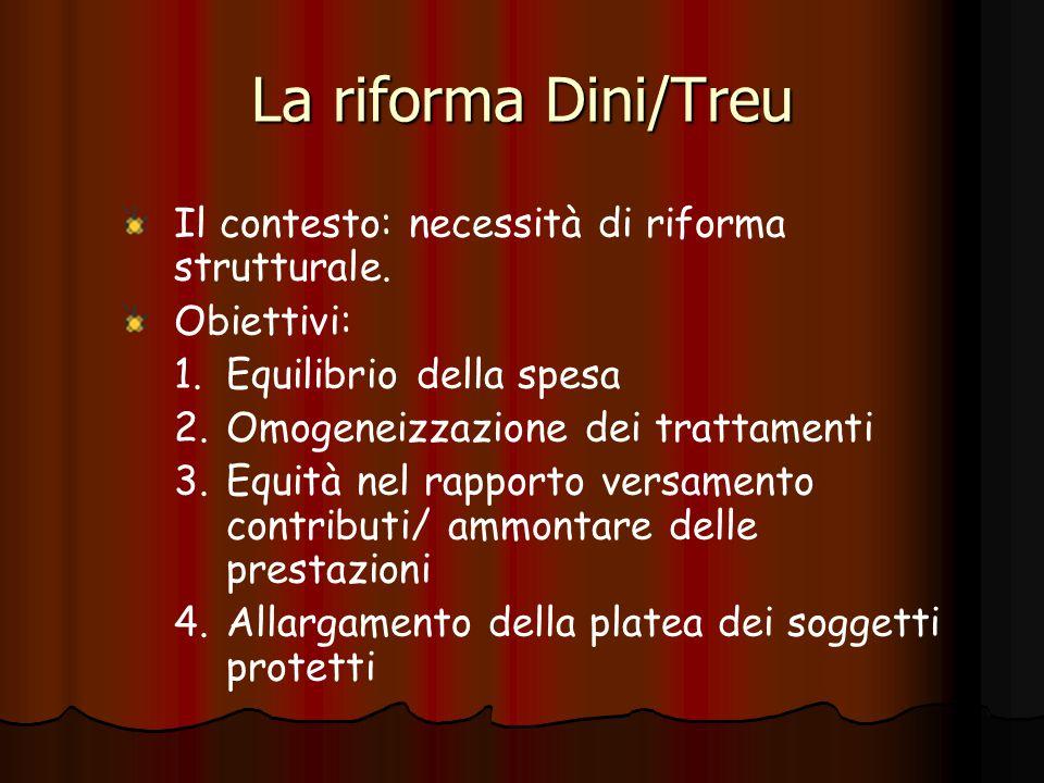 La riforma Dini/Treu Il contesto: necessità di riforma strutturale.