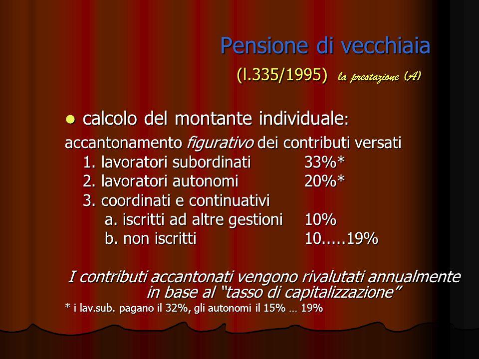 Pensione di vecchiaia (l.335/1995) la prestazione (A)