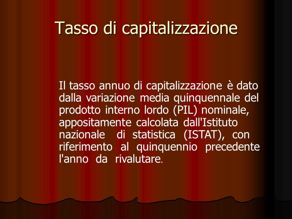 Tasso di capitalizzazione