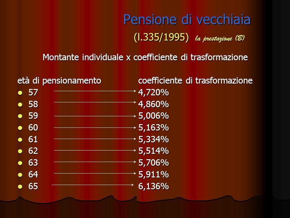 Pensione di vecchiaia (l.335/1995) la prestazione (B)