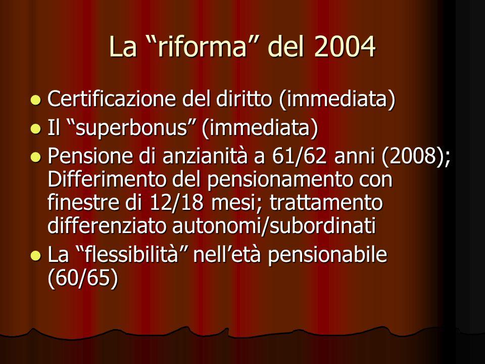 La riforma del 2004 Certificazione del diritto (immediata)