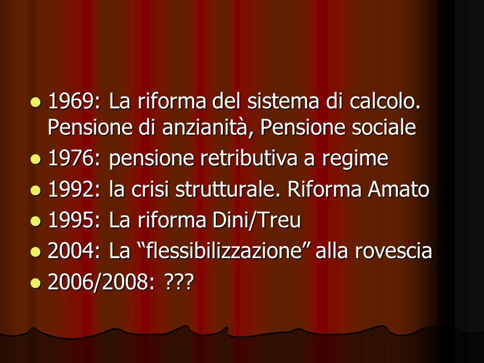 1969: La riforma del sistema di calcolo