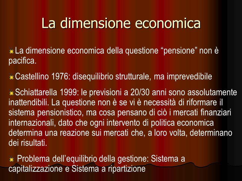 La dimensione economica