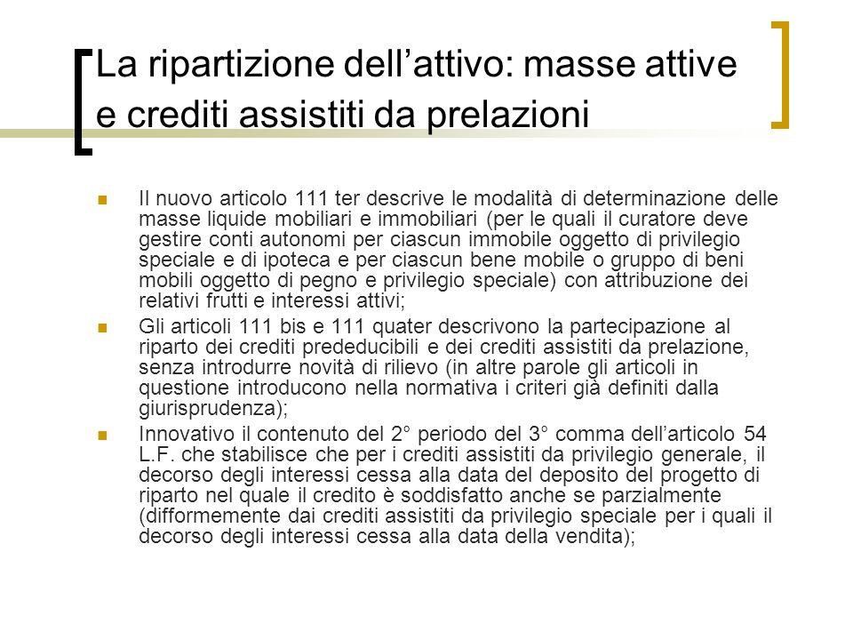 La ripartizione dell'attivo: masse attive e crediti assistiti da prelazioni