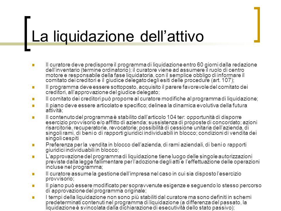 La liquidazione dell'attivo