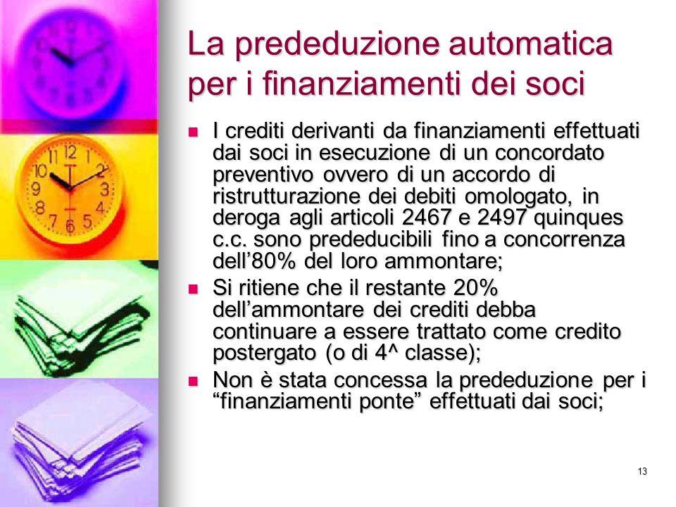 La prededuzione automatica per i finanziamenti dei soci