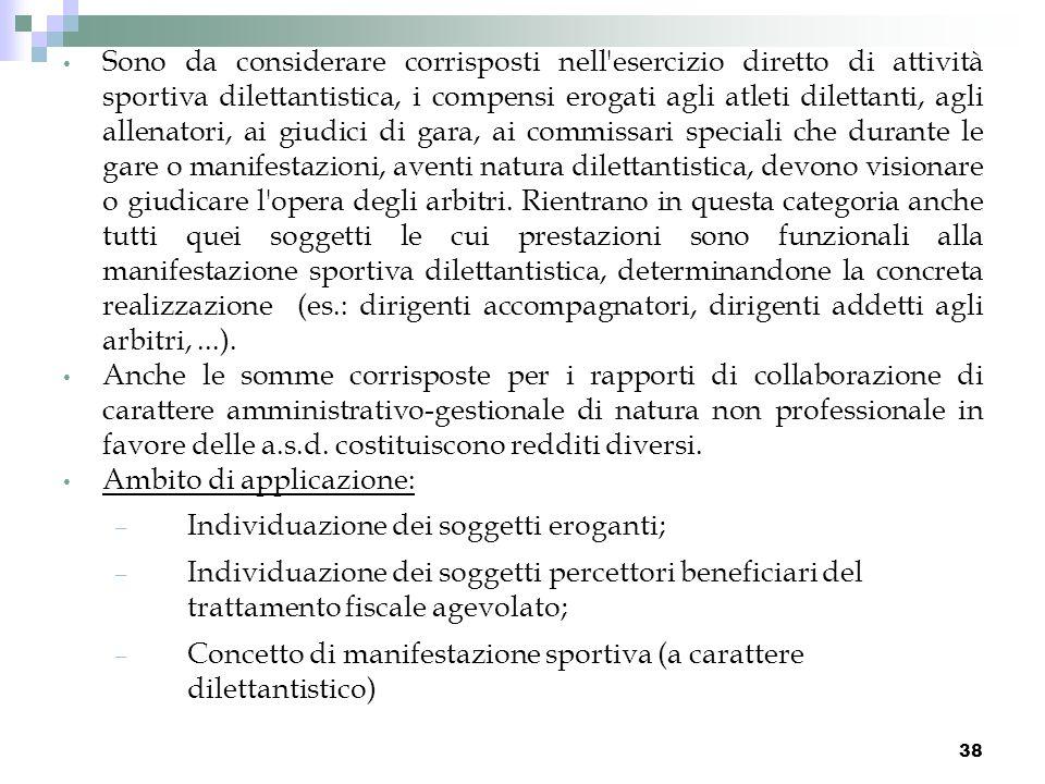 Dott. Giovanna Belli Franzini