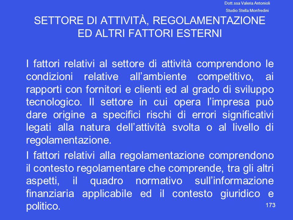 SETTORE DI ATTIVITÀ, REGOLAMENTAZIONE ED ALTRI FATTORI ESTERNI