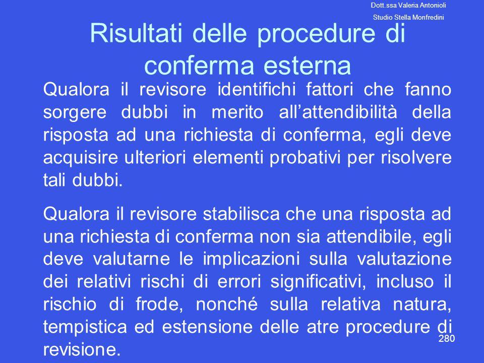Risultati delle procedure di conferma esterna