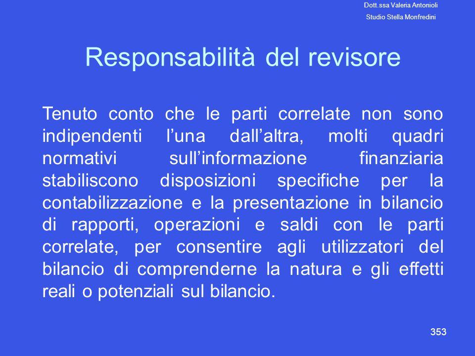 Responsabilità del revisore