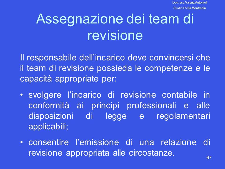 Assegnazione dei team di revisione