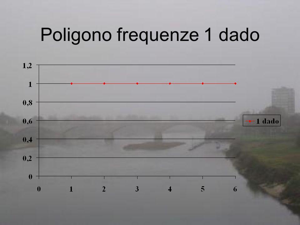 Poligono frequenze 1 dado