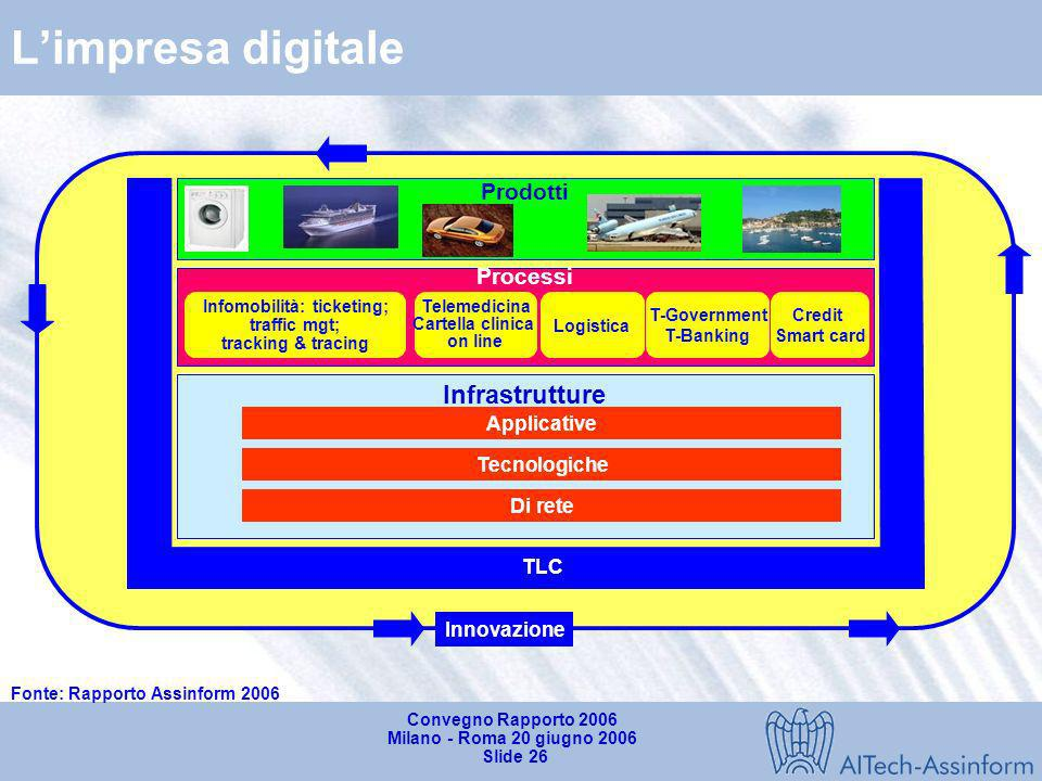Infomobilità: ticketing;