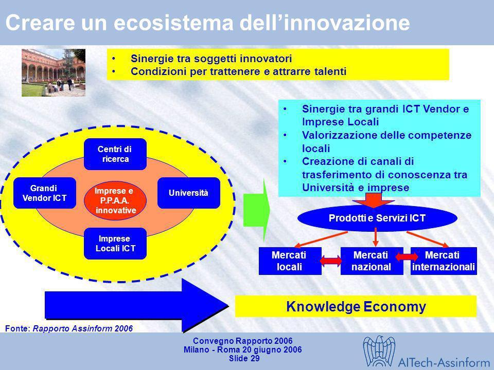 Creare un ecosistema dell'innovazione