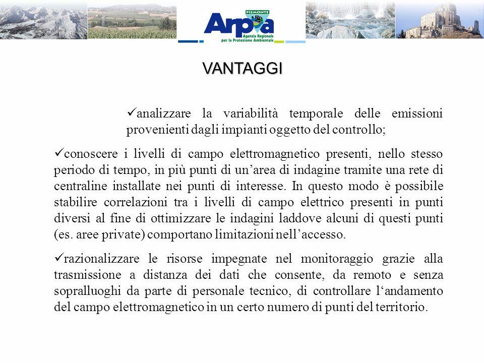 VANTAGGI analizzare la variabilità temporale delle emissioni provenienti dagli impianti oggetto del controllo;