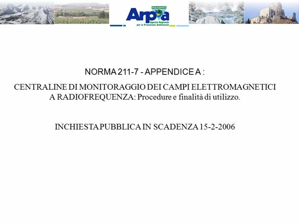 INCHIESTA PUBBLICA IN SCADENZA 15-2-2006
