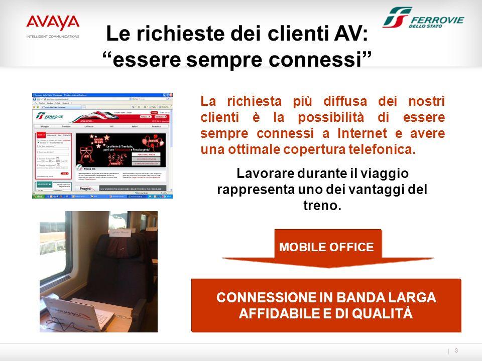 Le richieste dei clienti AV: essere sempre connessi
