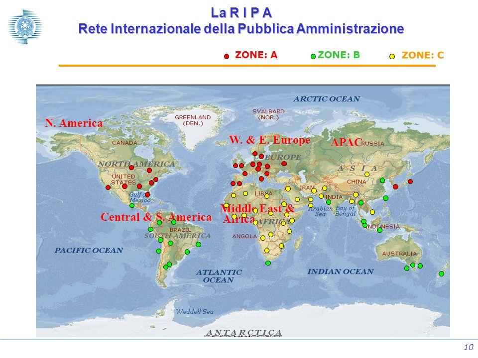 La R I P A Rete Internazionale della Pubblica Amministrazione