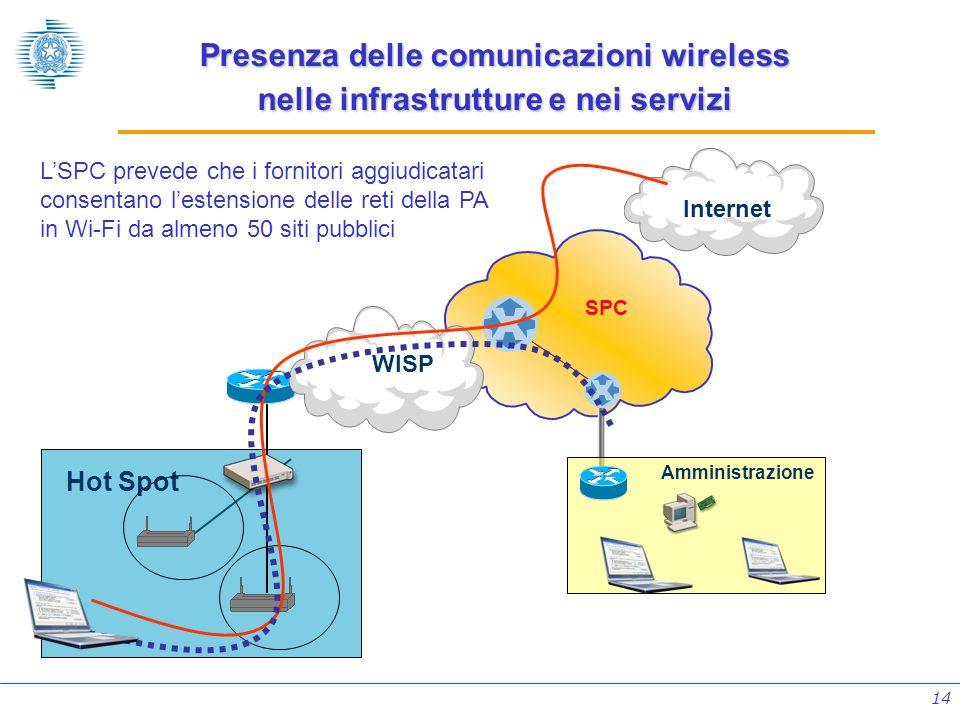 Presenza delle comunicazioni wireless nelle infrastrutture e nei servizi