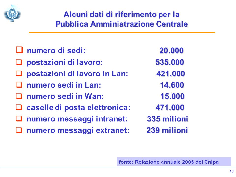 Alcuni dati di riferimento per la Pubblica Amministrazione Centrale